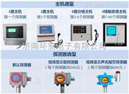 气体报警-食品行业专用氨气浓度检测报警仪器