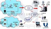 SE-WS-无线温湿度自动监控系统