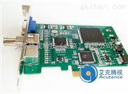 VGA视频采集卡PCI-E接口高清高速图像采集卡