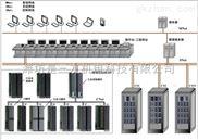 潍坊三友机电DCS集散控制系统