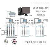 远程无线GPRS粮仓温湿度集中监控系统 可定制