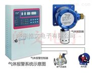 丙烷检测报警器