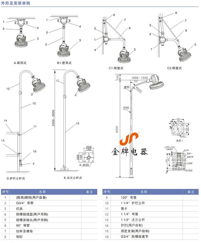 灯管电路连接线颜色国际标准