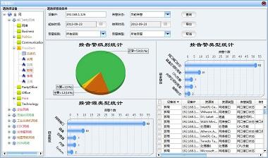 sugarnms 工业交换机网管软件