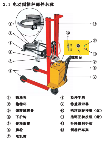 供应亚津全电动电子倒桶秤 抱式液压倒桶秤