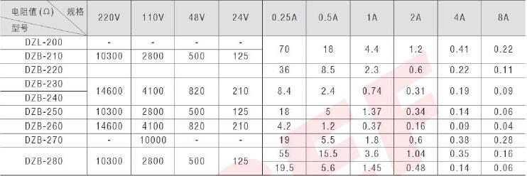 继电器 中间继电器 > dzj-210,dzj-210中间继电器  继电器电路与非