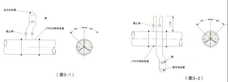v锥流量计安装方法
