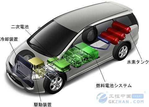 佛山新能源汽车产业链现雏形