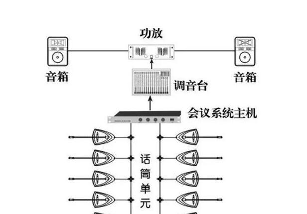 XBPA-2000K-数字无线手拉手会议系统 _供应