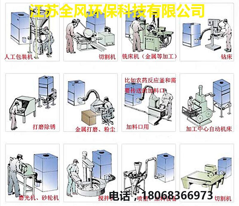 八, 磨床吸尘器是采用380v三相电源工作的,使用时间长,可以连续工作
